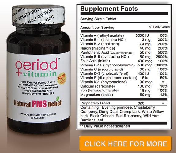 Pms Natural Remedies Bloating