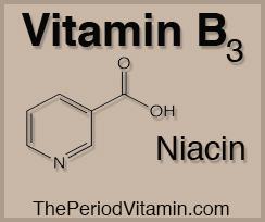 vitamin b3 niacin for pms